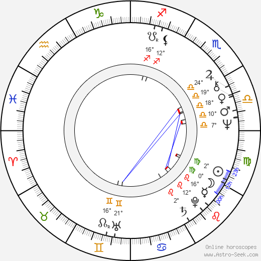 Mark Snow birth chart, biography, wikipedia 2018, 2019