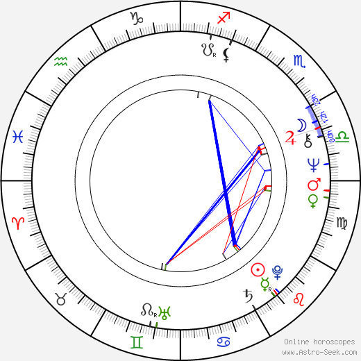 Nikolay Burlyaev astro natal birth chart, Nikolay Burlyaev horoscope, astrology