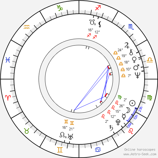 Priit Pärn birth chart, biography, wikipedia 2019, 2020