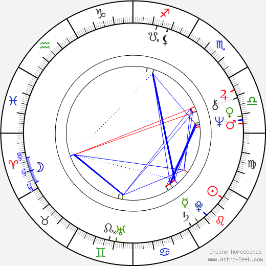 Shane Briant день рождения гороскоп, Shane Briant Натальная карта онлайн