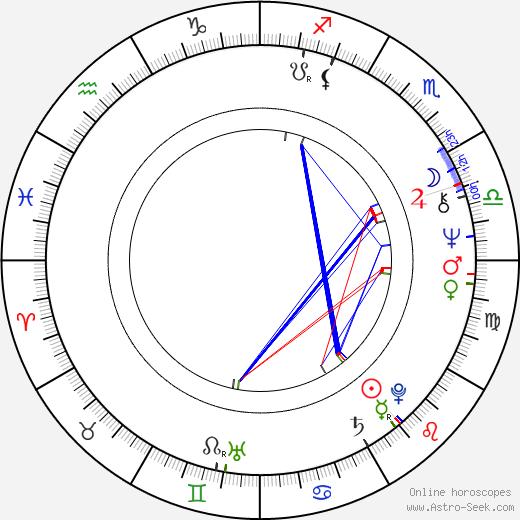 Solveig Hoogesteijn tema natale, oroscopo, Solveig Hoogesteijn oroscopi gratuiti, astrologia