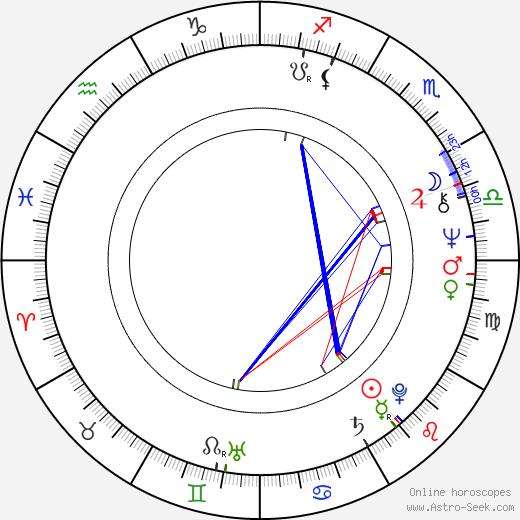 Tibor Hajas birth chart, Tibor Hajas astro natal horoscope, astrology