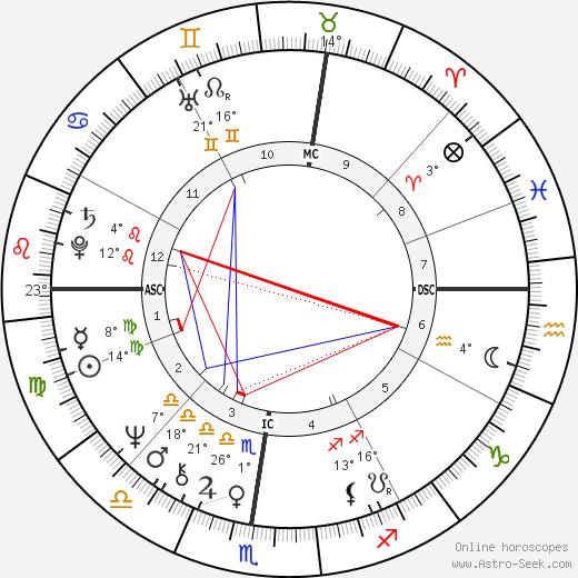 Alberto Boschi birth chart, biography, wikipedia 2018, 2019
