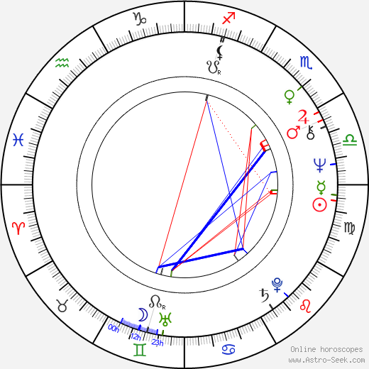 Barbara Weiler birth chart, Barbara Weiler astro natal horoscope, astrology