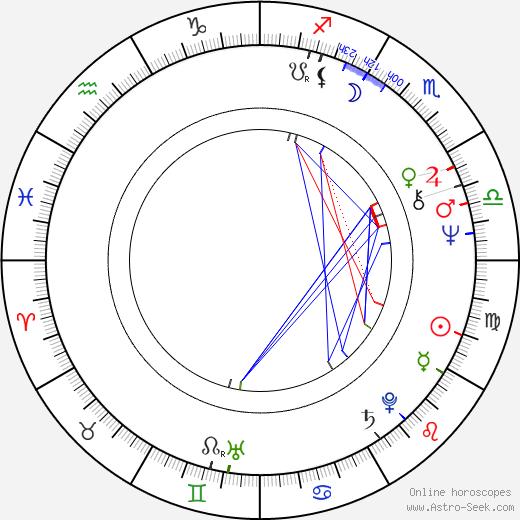 Билли Престон Billy Preston день рождения гороскоп, Billy Preston Натальная карта онлайн