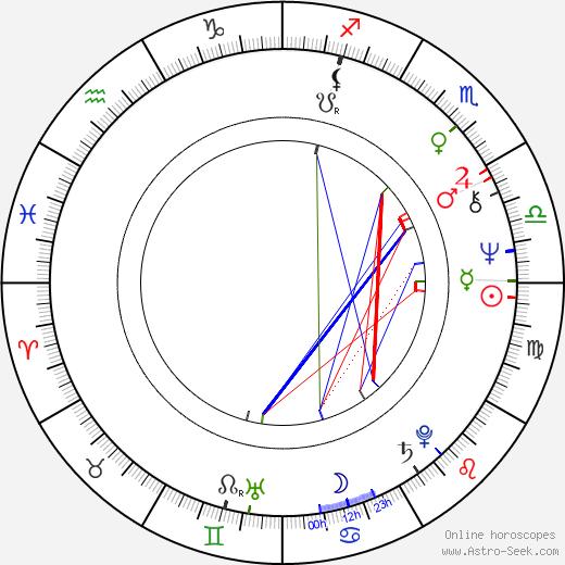 Bruce A. Evans tema natale, oroscopo, Bruce A. Evans oroscopi gratuiti, astrologia