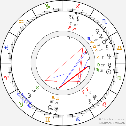 Cornelia Schmaus birth chart, biography, wikipedia 2019, 2020
