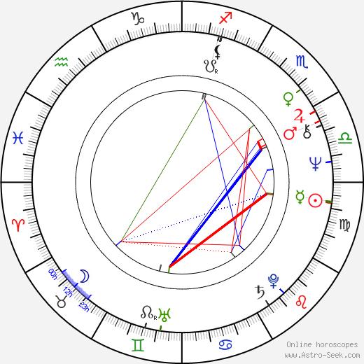 Cornelia Schmaus astro natal birth chart, Cornelia Schmaus horoscope, astrology