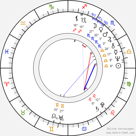 Donovan Scott birth chart, biography, wikipedia 2018, 2019