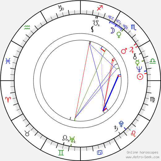 Donovan Scott astro natal birth chart, Donovan Scott horoscope, astrology