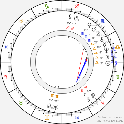Drew Snyder birth chart, biography, wikipedia 2019, 2020