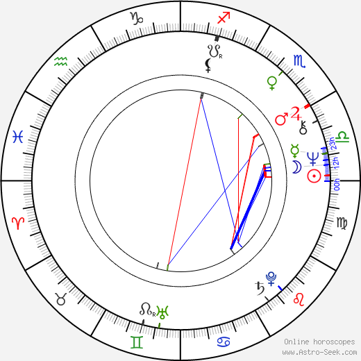 Drew Snyder birth chart, Drew Snyder astro natal horoscope, astrology