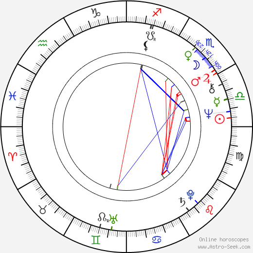 Fiona Lewis tema natale, oroscopo, Fiona Lewis oroscopi gratuiti, astrologia