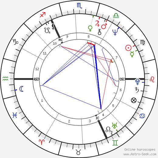 Frédéric Flamand день рождения гороскоп, Frédéric Flamand Натальная карта онлайн