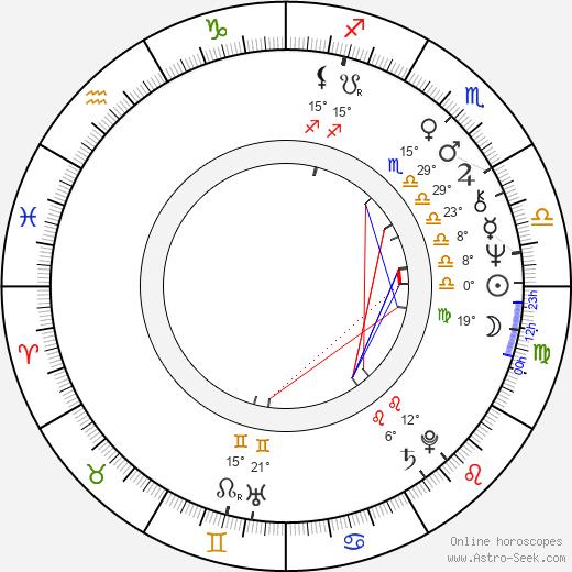Gino Hahnemann birth chart, biography, wikipedia 2018, 2019