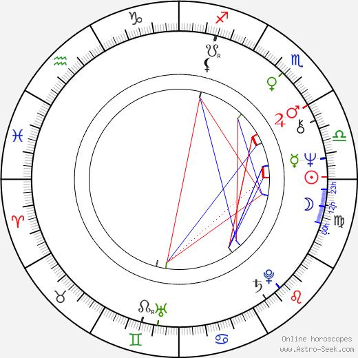 Gino Hahnemann astro natal birth chart, Gino Hahnemann horoscope, astrology