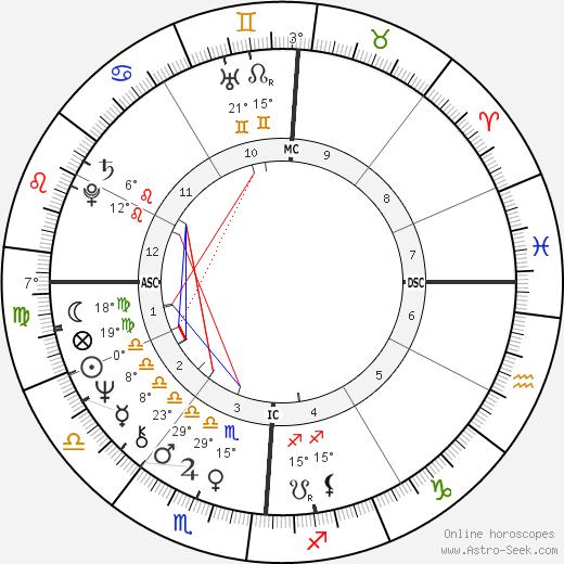 Jacqueline Courtney birth chart, biography, wikipedia 2019, 2020