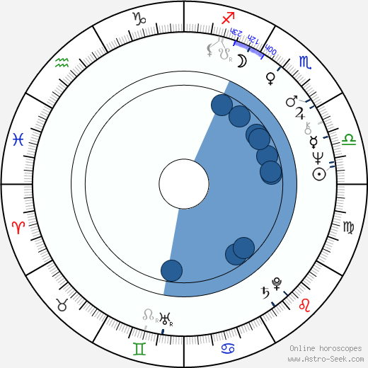 Jochen Mass wikipedia, horoscope, astrology, instagram