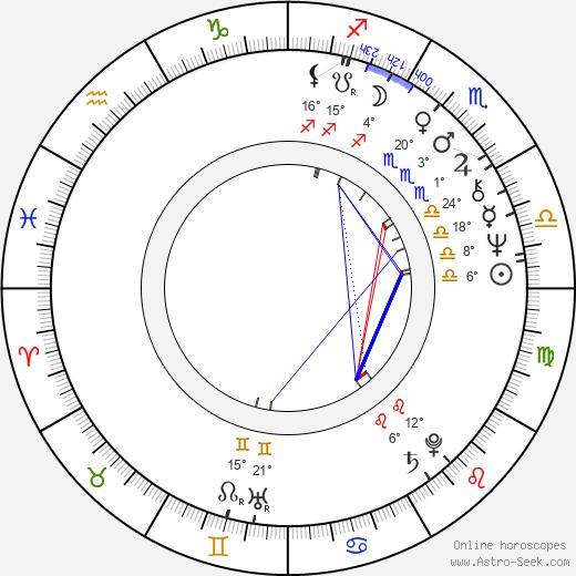 Jochen Mass tema natale, biography, Biografia da Wikipedia 2020, 2021