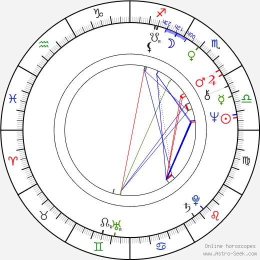 Jochen Mass tema natale, oroscopo, Jochen Mass oroscopi gratuiti, astrologia