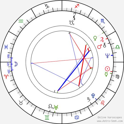 Martha Elefteriadu tema natale, oroscopo, Martha Elefteriadu oroscopi gratuiti, astrologia