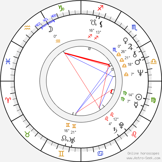 Michael McCarty birth chart, biography, wikipedia 2020, 2021