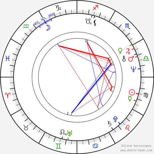 Michael McCarty birth chart, Michael McCarty astro natal horoscope, astrology