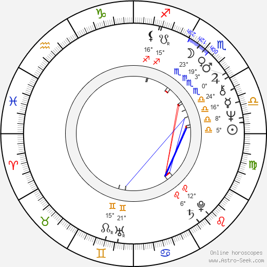 Patricia Hodge birth chart, biography, wikipedia 2018, 2019