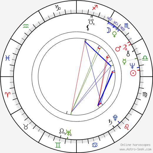 Patricia Hodge astro natal birth chart, Patricia Hodge horoscope, astrology