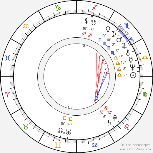 Peter Egan birth chart, biography, wikipedia 2019, 2020