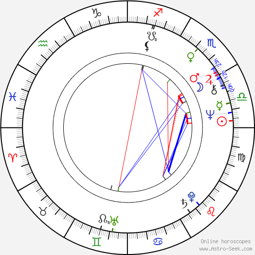 Robin Nedwell astro natal birth chart, Robin Nedwell horoscope, astrology