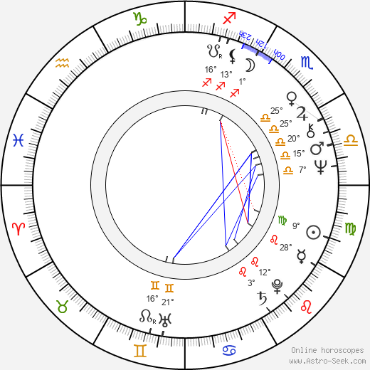 Russ T. Alsobrook birth chart, biography, wikipedia 2019, 2020