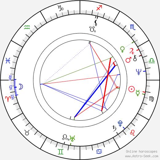 Terrence A. Larsen день рождения гороскоп, Terrence A. Larsen Натальная карта онлайн