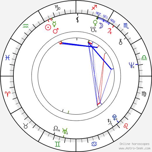 Alain Payet birth chart, Alain Payet astro natal horoscope, astrology