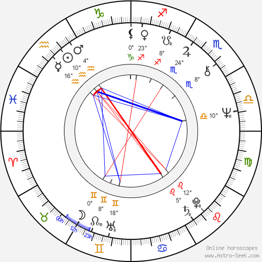 Aleš Ulm birth chart, biography, wikipedia 2018, 2019