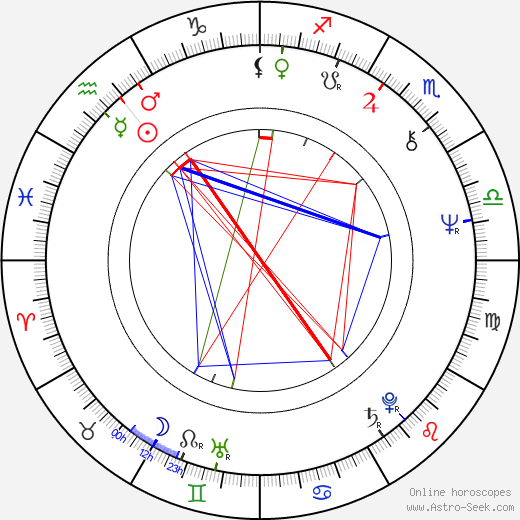 Aleš Ulm astro natal birth chart, Aleš Ulm horoscope, astrology