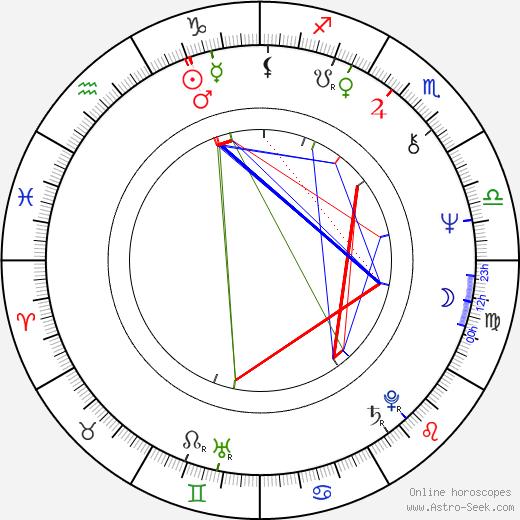 Anna Calder-Marshall astro natal birth chart, Anna Calder-Marshall horoscope, astrology