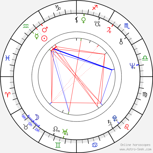 Barbara Wood tema natale, oroscopo, Barbara Wood oroscopi gratuiti, astrologia