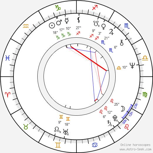 David Allen Brooks birth chart, biography, wikipedia 2019, 2020