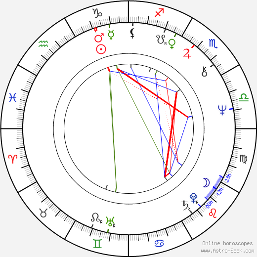 David Allen Brooks birth chart, David Allen Brooks astro natal horoscope, astrology