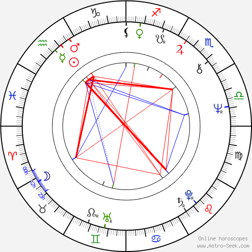 David Byron birth chart, David Byron astro natal horoscope, astrology
