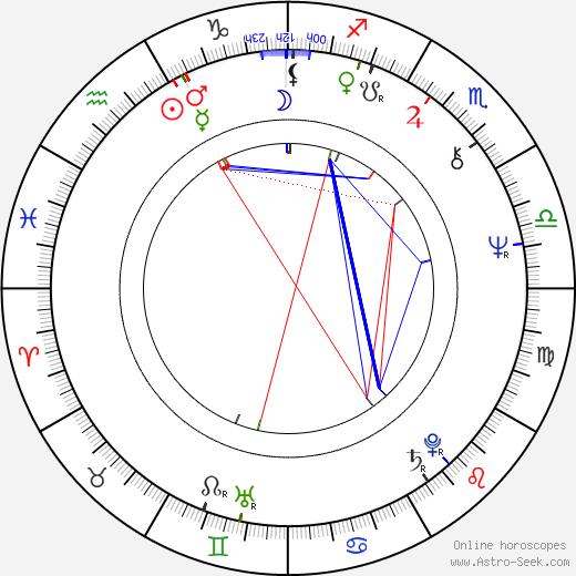 Doug Claybourne birth chart, Doug Claybourne astro natal horoscope, astrology
