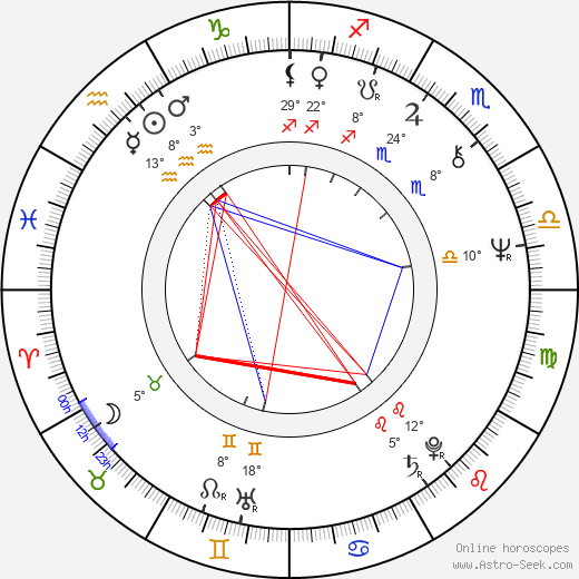 Ernie Lively birth chart, biography, wikipedia 2018, 2019