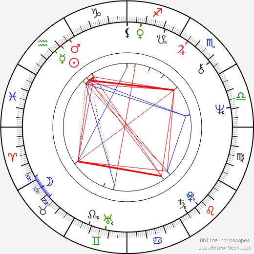 Ernie Lively astro natal birth chart, Ernie Lively horoscope, astrology