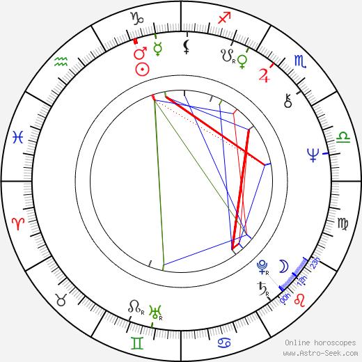 Ittoku Kishibe день рождения гороскоп, Ittoku Kishibe Натальная карта онлайн