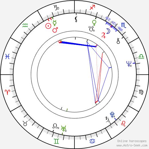 John Driver день рождения гороскоп, John Driver Натальная карта онлайн