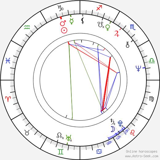 Marina Neyolova tema natale, oroscopo, Marina Neyolova oroscopi gratuiti, astrologia