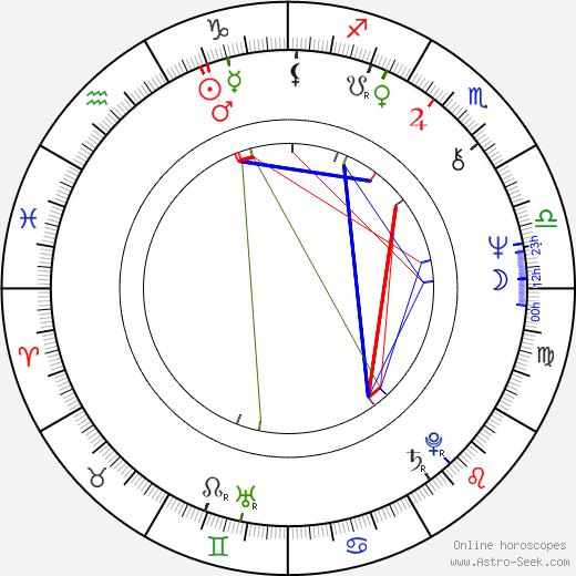 Matt Molloy astro natal birth chart, Matt Molloy horoscope, astrology