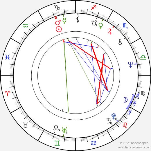 Peer Steinbrück birth chart, Peer Steinbrück astro natal horoscope, astrology