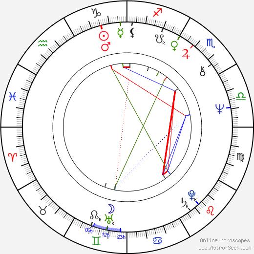 Pekka Aarnio день рождения гороскоп, Pekka Aarnio Натальная карта онлайн